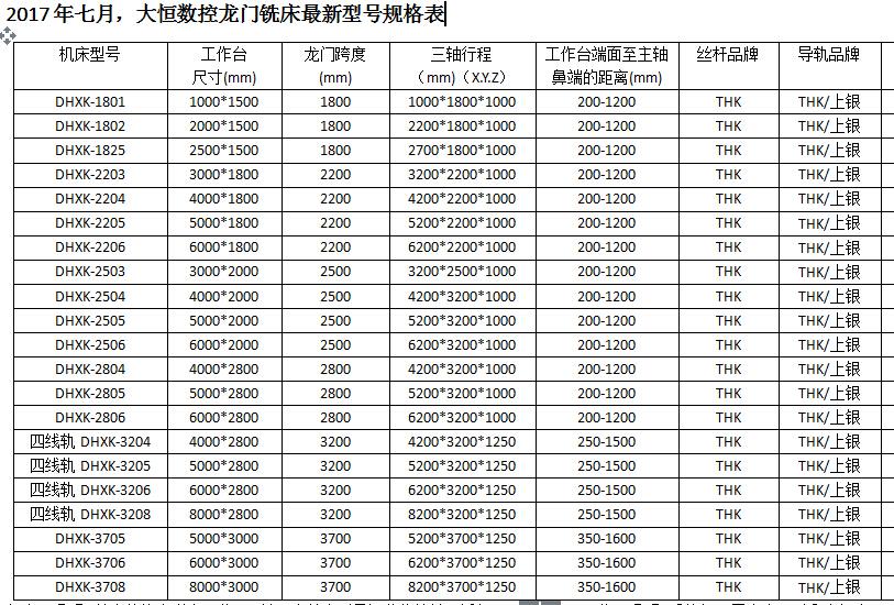 七月新新价格表.jpg
